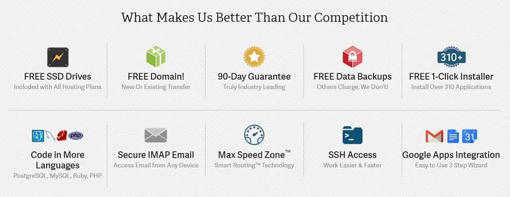 cheap-wordpress-hosting-inmotion-features