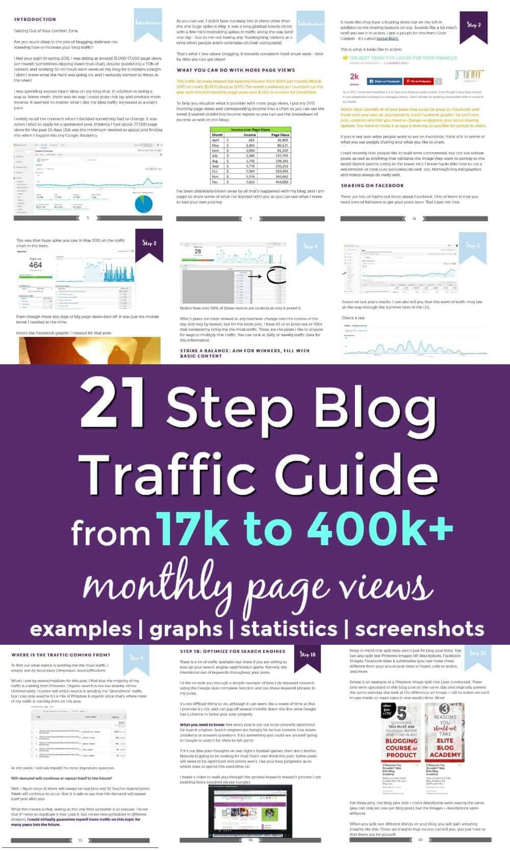 how to drive traffic to a blog without seo