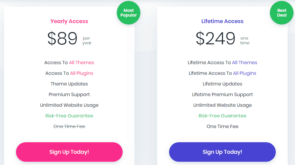 pricing of divi builder from elegant themes