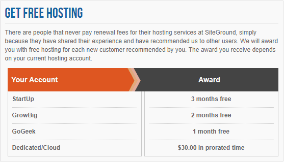 Siteground free hosting for recommendation and migration